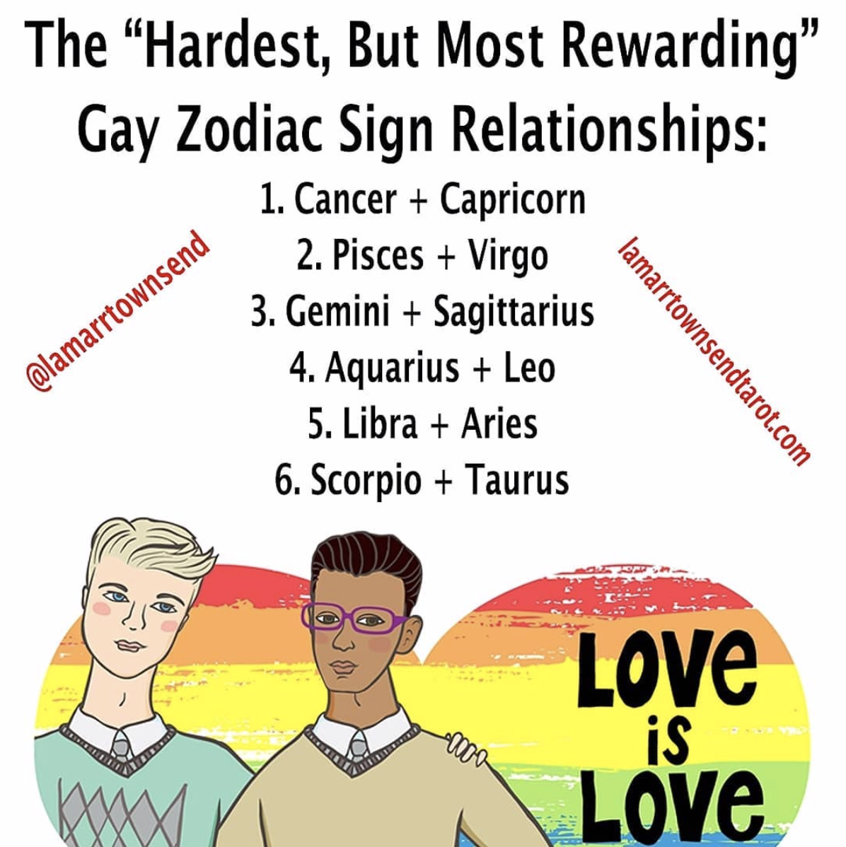 scorpio and scorpio gay compatibility
